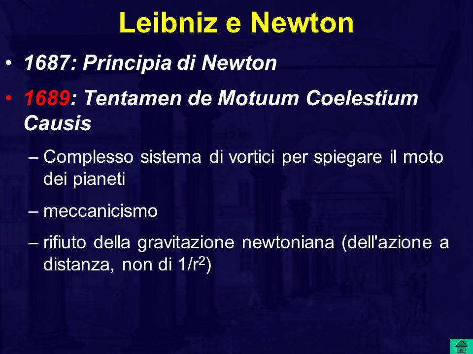 Leibniz e Newton 1687: Principia di Newton 1689: Tentamen de Motuum Coelestium Causis –Complesso sistema di vortici per spiegare il moto dei pianeti –meccanicismo –rifiuto della gravitazione newtoniana (dell azione a distanza, non di 1/r 2 )
