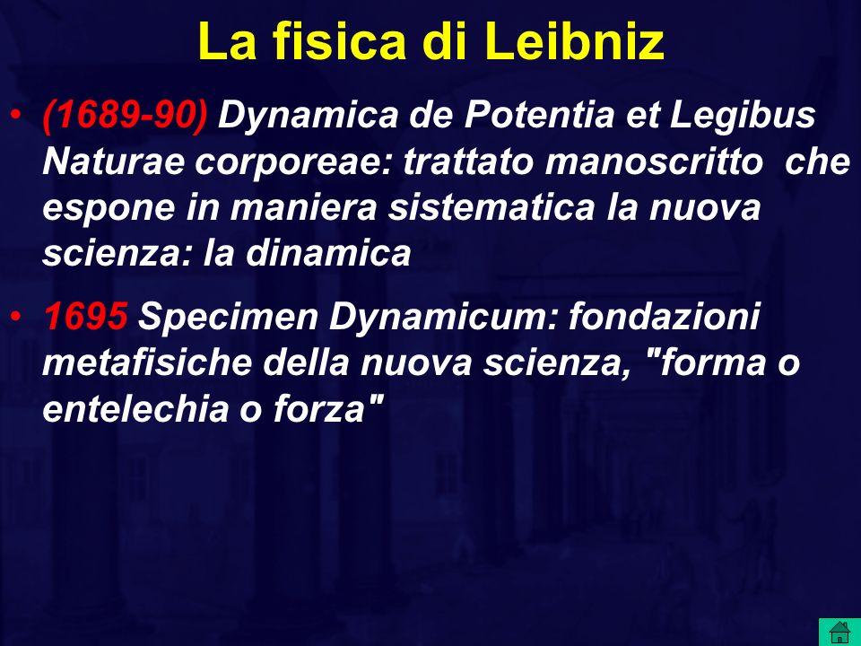 La fisica di Leibniz (1689-90) Dynamica de Potentia et Legibus Naturae corporeae: trattato manoscritto che espone in maniera sistematica la nuova scienza: la dinamica 1695 Specimen Dynamicum: fondazioni metafisiche della nuova scienza, forma o entelechia o forza