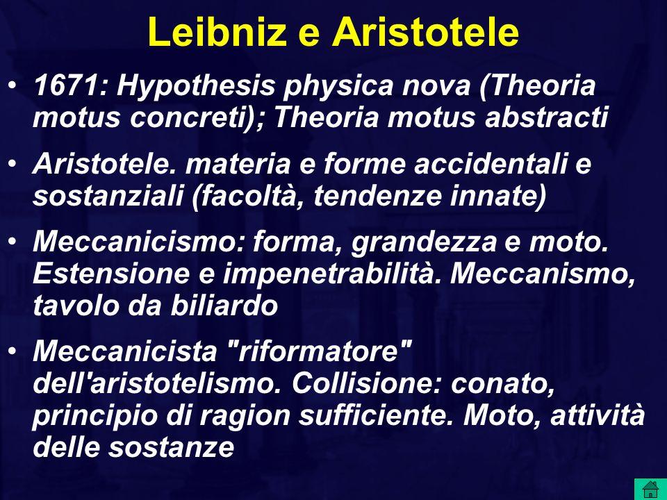 Leibniz e Aristotele 1671: Hypothesis physica nova (Theoria motus concreti); Theoria motus abstracti Aristotele.