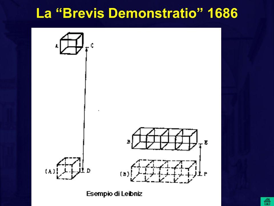 L argomentazione di Leibniz è la seguente: Egli considera due corpi di differente peso: m e 4m, e assume che il primo sia portato dalla posizione di riferimento all altezza 4h ed il secondo all altezza h.