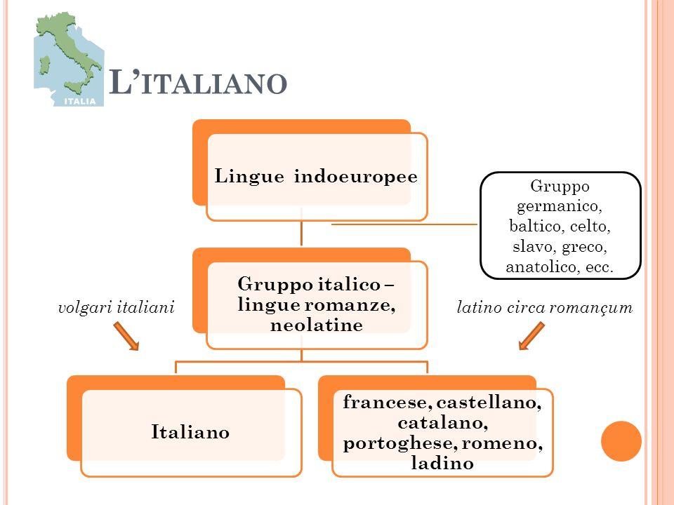 LI MPERO R OMANO Bilinguismo Latino scritto + lingua parlata ( il volgare ) 476 d.C.