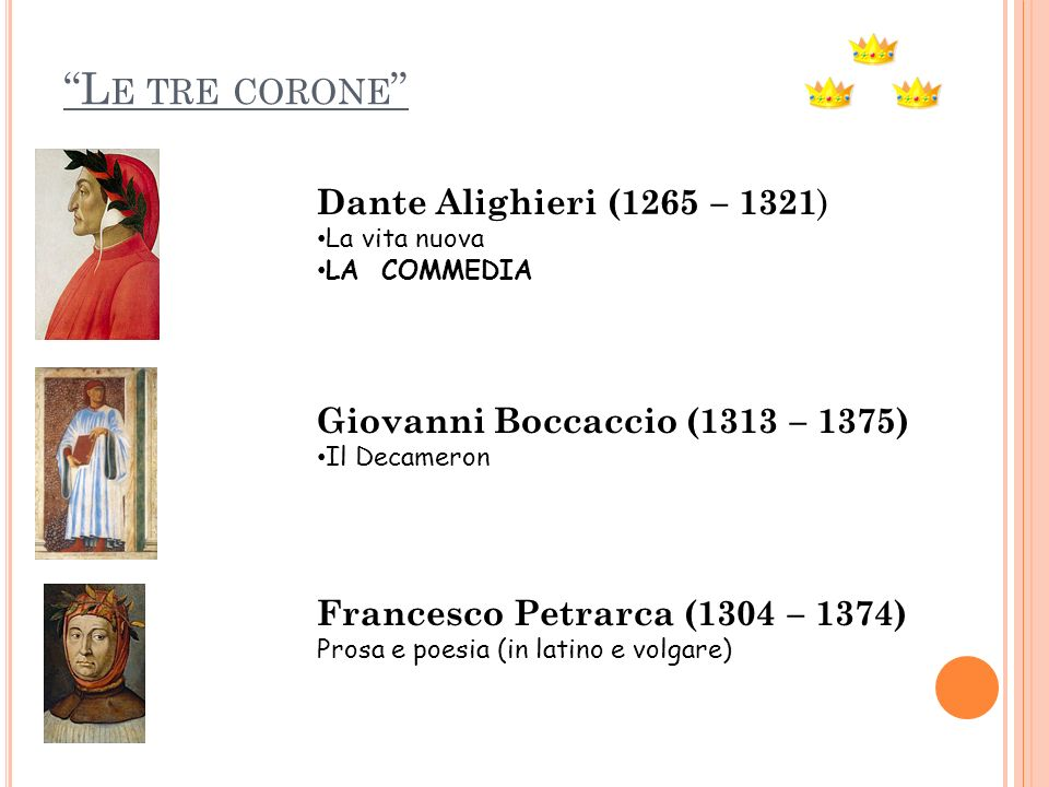 L E TRE CORONE Dante Alighieri (1265 – 1321 ) La vita nuova LA COMMEDIA Giovanni Boccaccio (1313 – 1375) Il Decameron Francesco Petrarca (1304 – 1374)