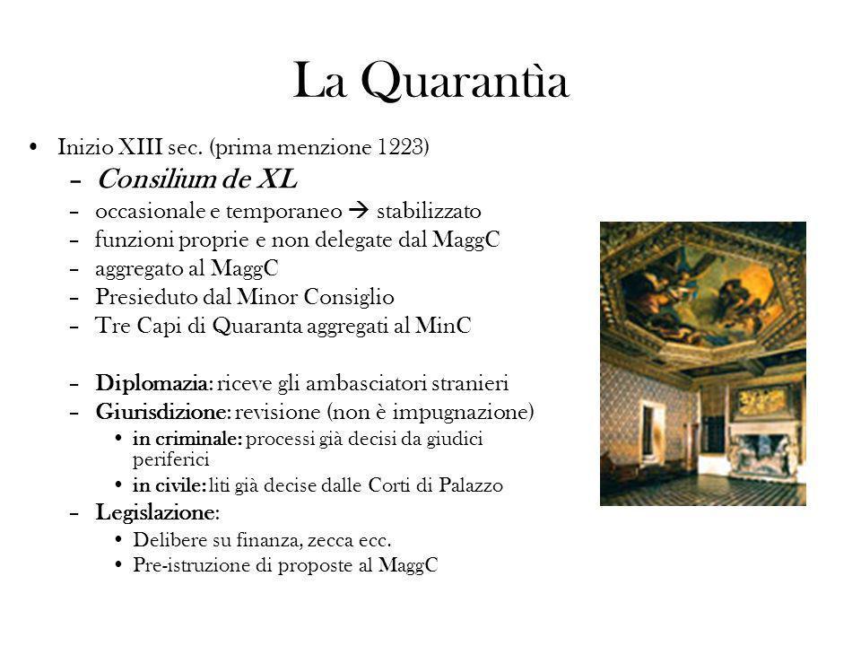 La Quarantìa Inizio XIII sec. (prima menzione 1223) –Consilium de XL –occasionale e temporaneo stabilizzato –funzioni proprie e non delegate dal MaggC