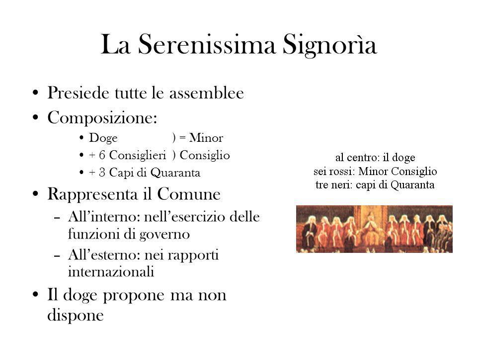 La Serenissima Signorìa Presiede tutte le assemblee Composizione: Doge) = Minor + 6 Consiglieri) Consiglio + 3 Capi di Quaranta Rappresenta il Comune
