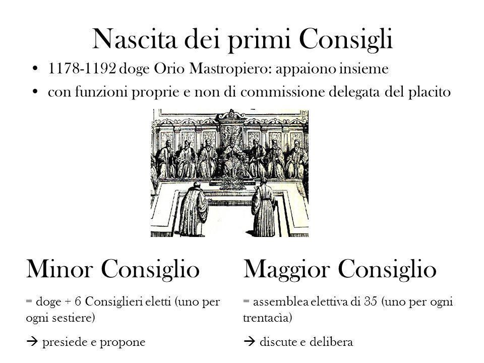 Nascita dei primi Consigli 1178-1192 doge Orio Mastropiero: appaiono insieme con funzioni proprie e non di commissione delegata del placito Maggior Co