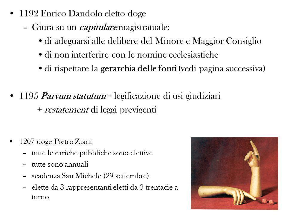 1192 Enrico Dandolo eletto doge –Giura su un capitulare magistratuale: di adeguarsi alle delibere del Minore e Maggior Consiglio di non interferire co