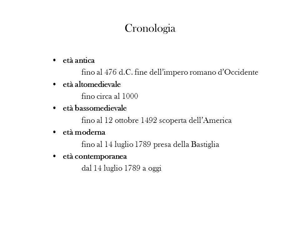 Cronologia età antica fino al 476 d.C. fine dellimpero romano dOccidente età altomedievale fino circa al 1000 età bassomedievale fino al 12 ottobre 14