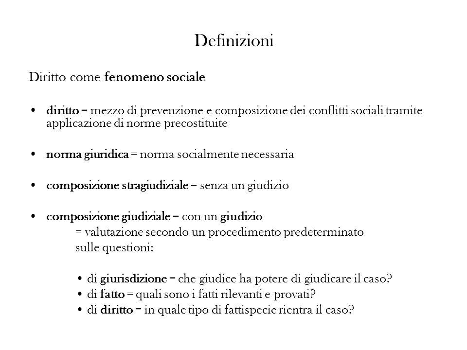 Definizioni Diritto come fenomeno sociale diritto = mezzo di prevenzione e composizione dei conflitti sociali tramite applicazione di norme precostitu
