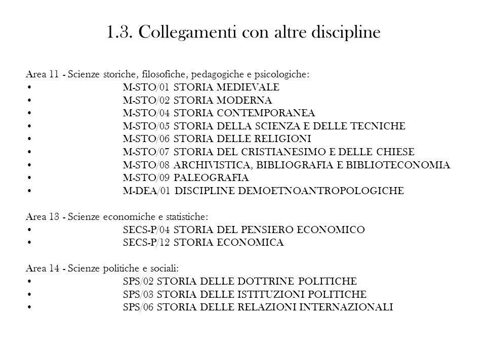 1.3. Collegamenti con altre discipline Area 11 - Scienze storiche, filosofiche, pedagogiche e psicologiche: M-STO/01 STORIA MEDIEVALE M-STO/02 STORIA
