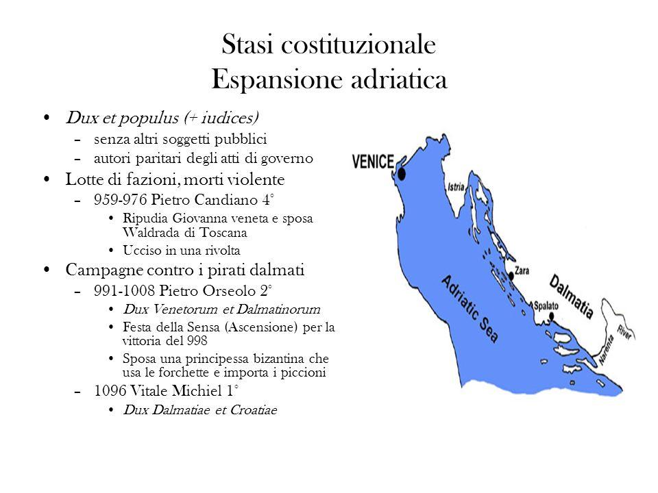 Stasi costituzionale Espansione adriatica Dux et populus (+ iudices) –senza altri soggetti pubblici –autori paritari degli atti di governo Lotte di fa