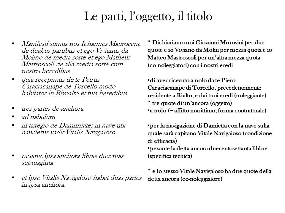 Le parti, loggetto, il titolo Manifesti sumus nos Iohannes Mauroceno de duabus partibus et ego Vivianus da Molino de media sorte et ego Matheus Mastro