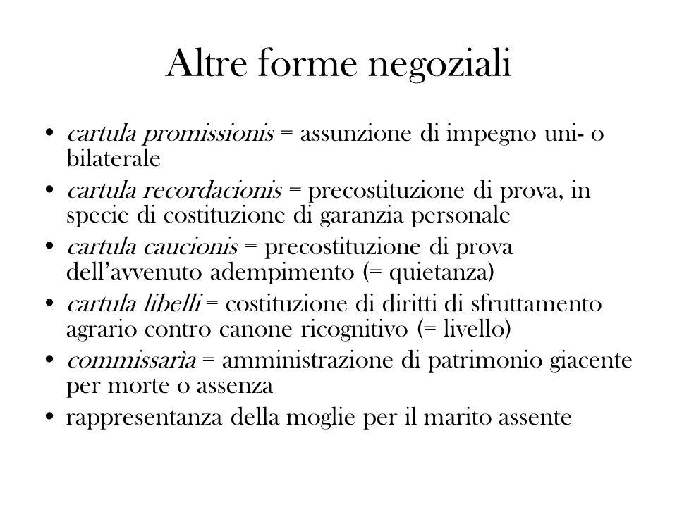 Altre forme negoziali cartula promissionis = assunzione di impegno uni- o bilaterale cartula recordacionis = precostituzione di prova, in specie di co