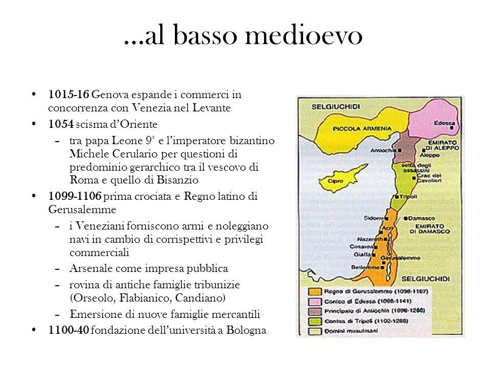 1015-16 Genova espande i commerci in concorrenza con Venezia nel Levante 1054 scisma dOriente –tra papa Leone 9° e limperatore bizantino Michele Cerul