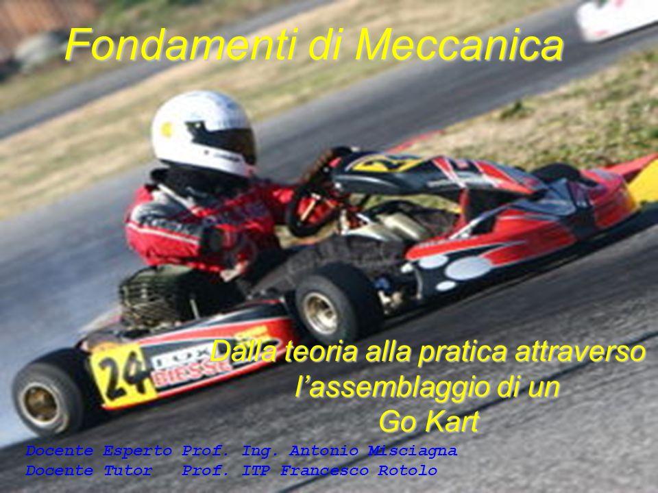 Avere un motore performante, veloce ed in buono stato è importantissimo se si vogliono vincere le gare.