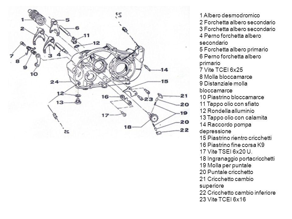 1 Pignone catena z 17 2 Paraolio pignone 3 Distanziale pignone 4 O-Ring 5 Seeger 20 6 Rasamento 27x20x0,7 7 Gabbia a rulli 20x24x10 8 Ingranaggio 2a A