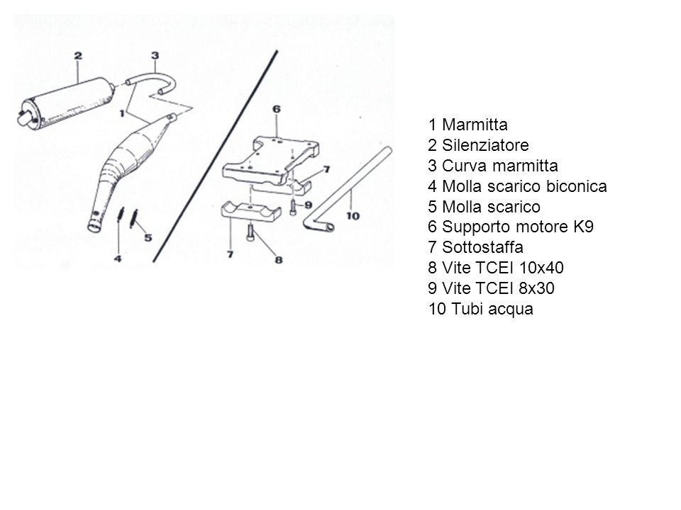 1 Albero desmodromico 2 Forchetta albero secondario 3 Forchetta albero secondario 4 Perno forchetta albero secondario 5 Forchetta albero primario 6 Pe