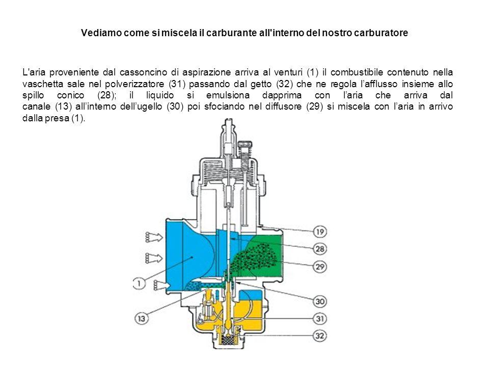 Vediamo nel dettaglio, da quali pezzi è composto: 1- dispositivo di avviamento per arricchire la miscela a freddo 2- presa daria; 3- diffusore; 4- get