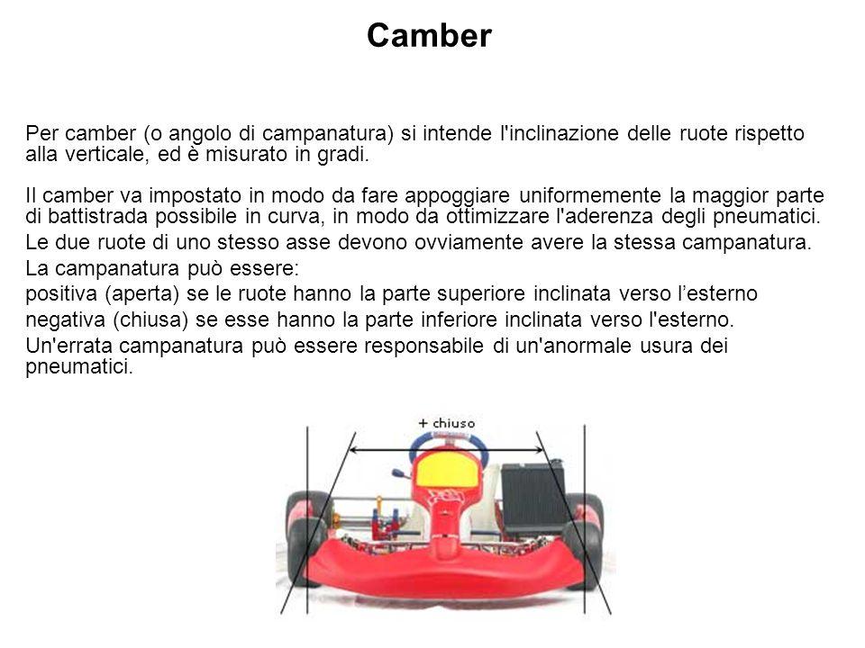 Camber Per camber (o angolo di campanatura) si intende l inclinazione delle ruote rispetto alla verticale, ed è misurato in gradi.