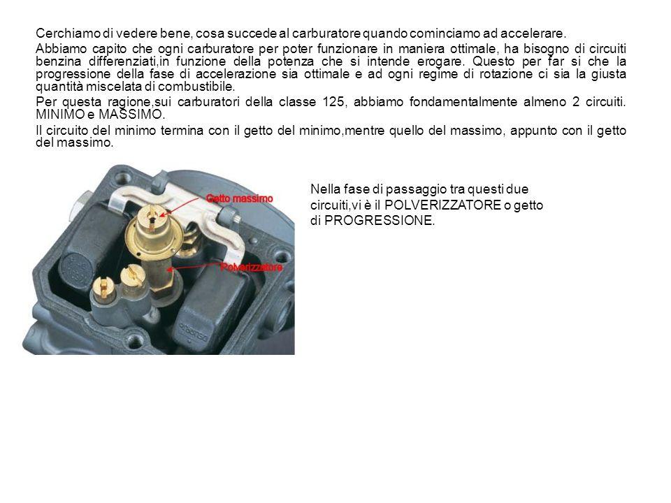 ELEMENTI DI TARATURA Nella figura, possiamo vedere le parti che si possono modificare per ottenere una giusta e performante carburazione. A: Valvola g