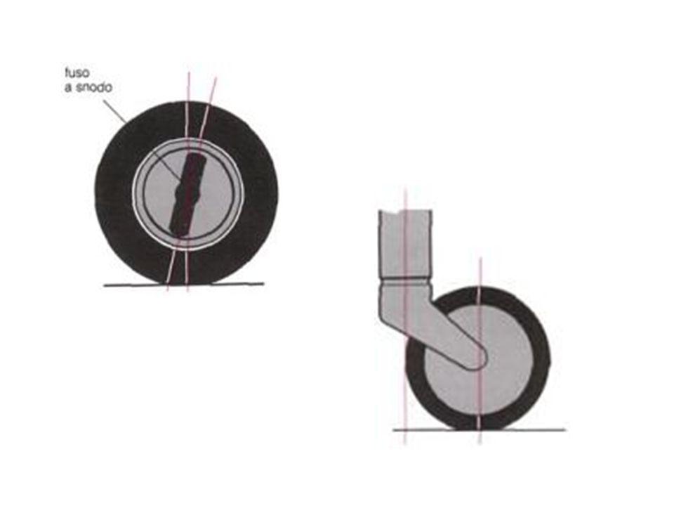 Le curve intervallate da un brevissimo rettilineo, come nel caso illustrato nella figura a fianco, andranno affrontate come se si trattasse di un unica curva.