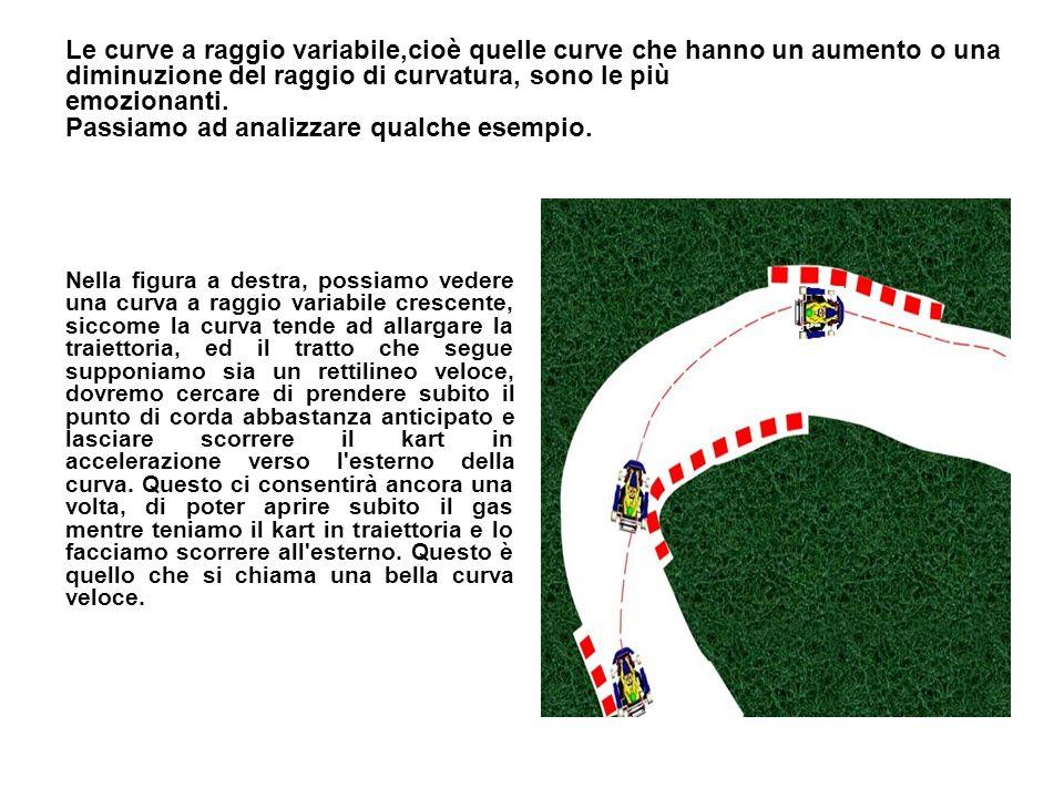 Nel prossimo esempio invece, arriviamo da un brevissimo rettilineo percorso a velocità media, e ci inseriamo in un altro brevissimo rettilineo che per