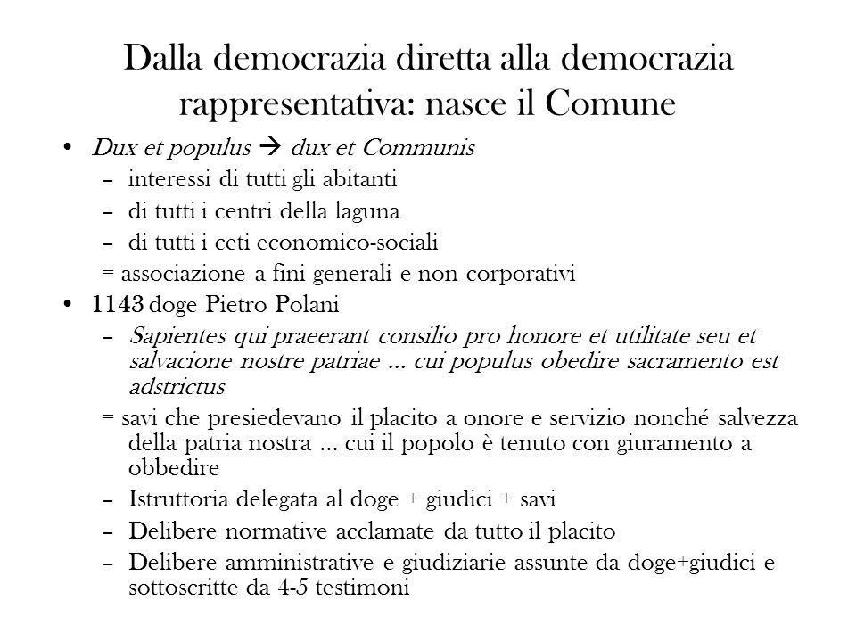 Dalla democrazia diretta alla democrazia rappresentativa: nasce il Comune Dux et populus dux et Communis –interessi di tutti gli abitanti –di tutti i