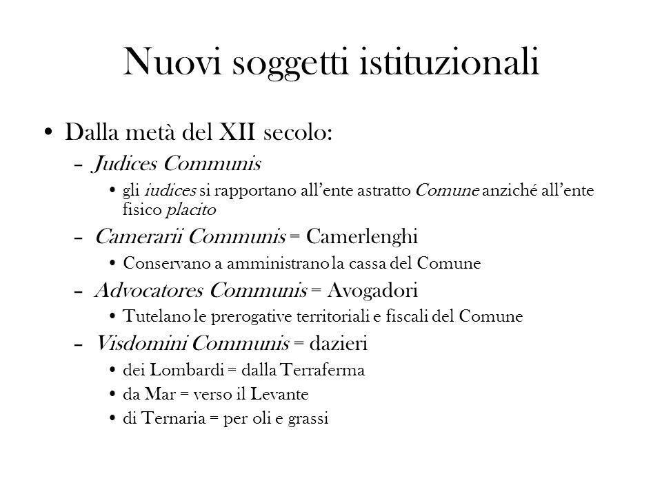 Nuovi soggetti istituzionali Dalla metà del XII secolo: –Judices Communis gli iudices si rapportano allente astratto Comune anziché allente fisico pla