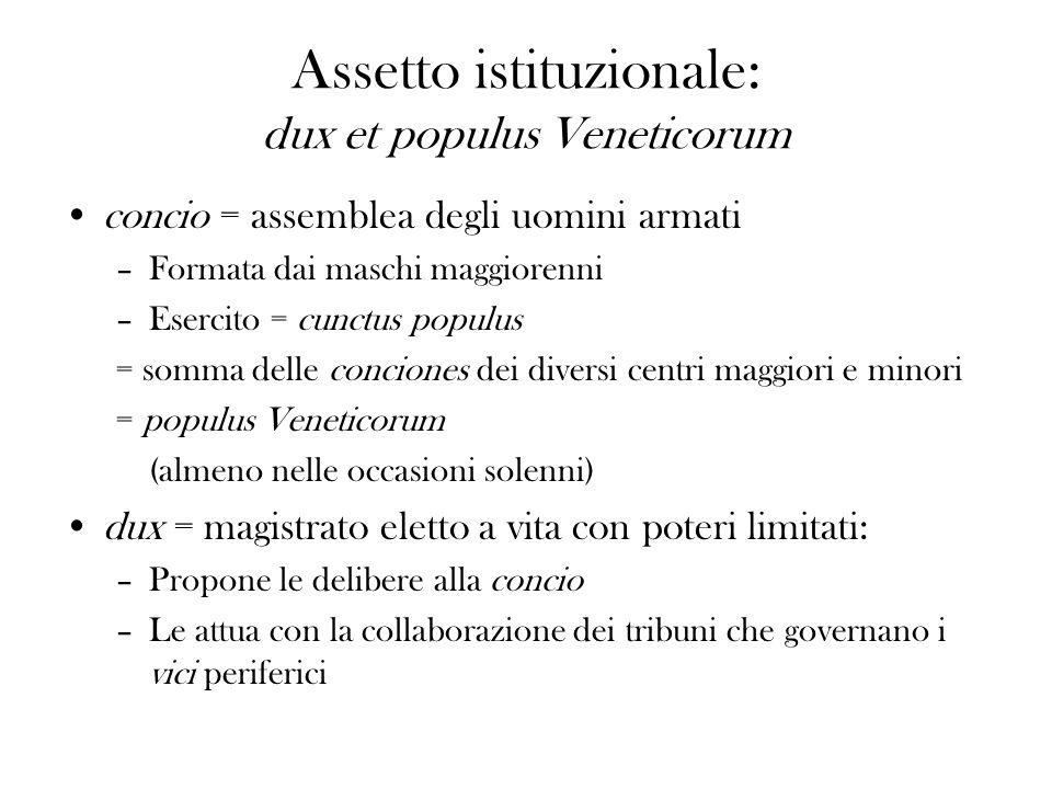 Assetto istituzionale: dux et populus Veneticorum concio = assemblea degli uomini armati –Formata dai maschi maggiorenni –Esercito = cunctus populus =