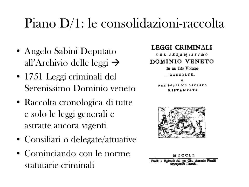 Piano D/1: le consolidazioni-raccolta Angelo Sabini Deputato allArchivio delle leggi 1751 Leggi criminali del Serenissimo Dominio veneto Raccolta cron