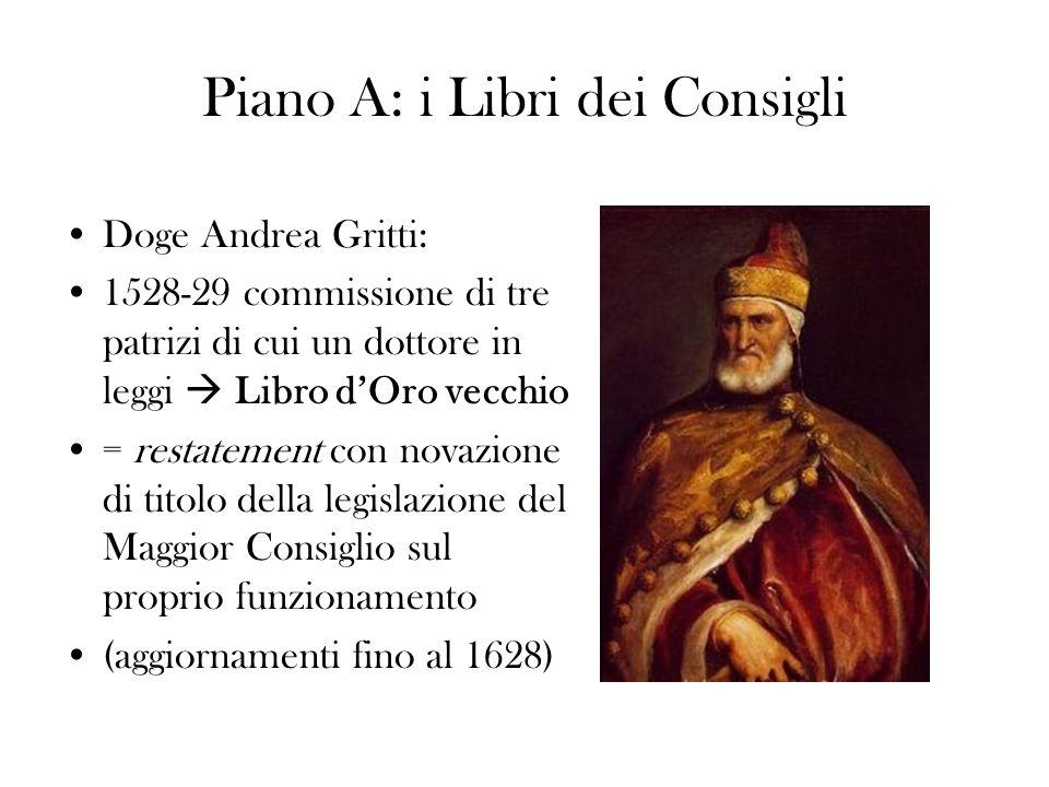 Piano A: i Libri dei Consigli Doge Andrea Gritti: 1528-29 commissione di tre patrizi di cui un dottore in leggi Libro dOro vecchio = restatement con n