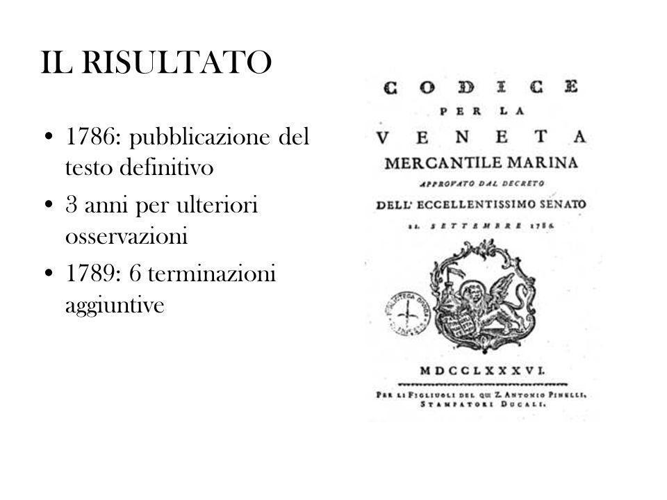 IL RISULTATO 1786: pubblicazione del testo definitivo 3 anni per ulteriori osservazioni 1789: 6 terminazioni aggiuntive