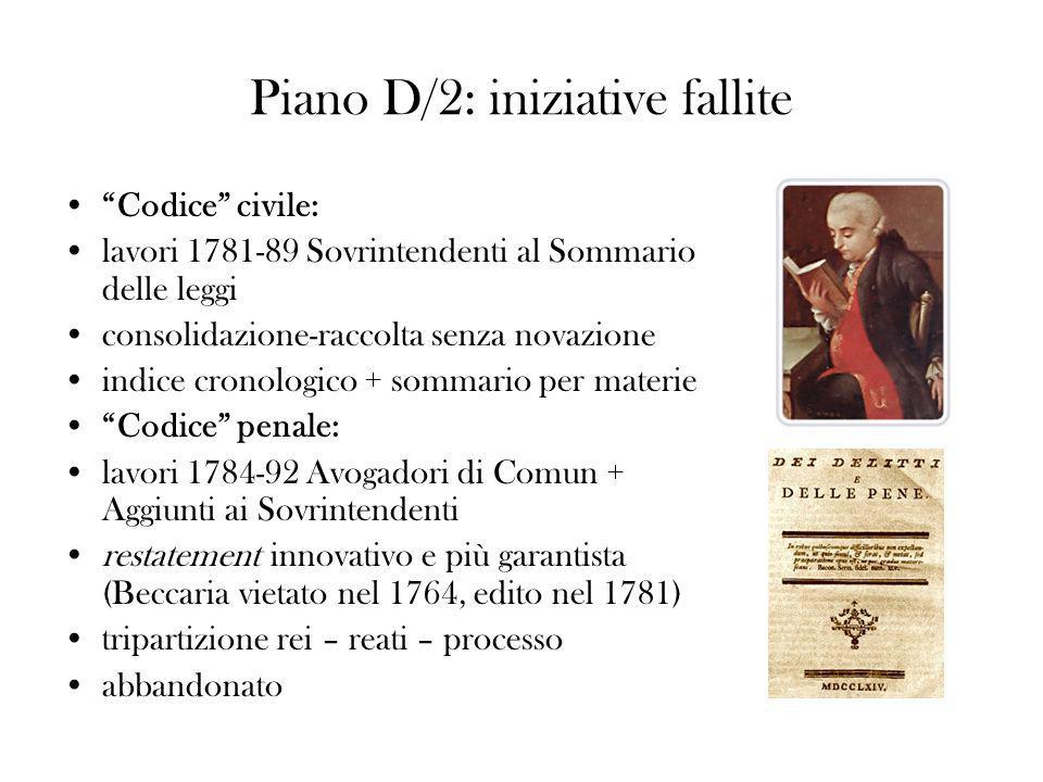Piano D/2: iniziative fallite Codice civile: lavori 1781-89 Sovrintendenti al Sommario delle leggi consolidazione-raccolta senza novazione indice cron
