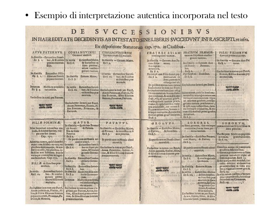 Esempio di interpretazione autentica incorporata nel testo