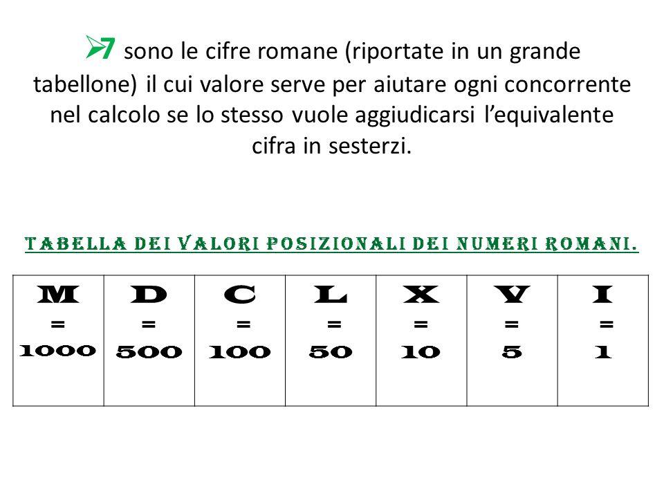 7 sono le cifre romane (riportate in un grande tabellone) il cui valore serve per aiutare ogni concorrente nel calcolo se lo stesso vuole aggiudicarsi lequivalente cifra in sesterzi.