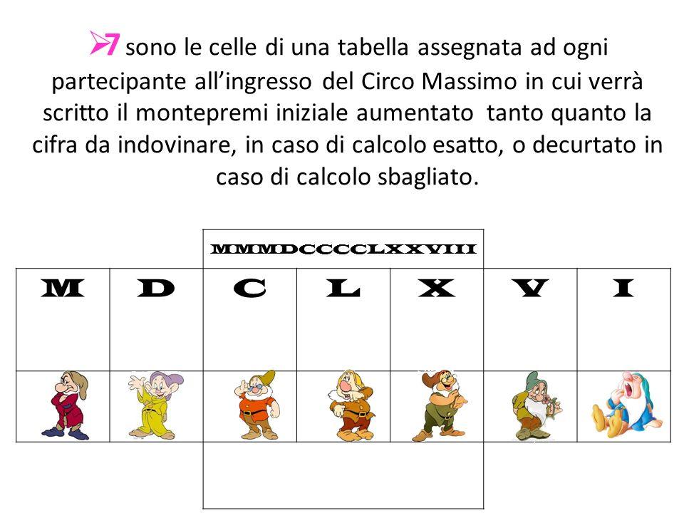 7 sono le celle di una tabella assegnata ad ogni partecipante allingresso del Circo Massimo in cui verrà scritto il montepremi iniziale aumentato tanto quanto la cifra da indovinare, in caso di calcolo esatto, o decurtato in caso di calcolo sbagliato.