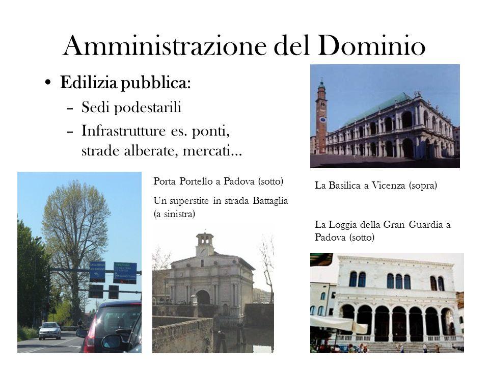 Amministrazione del Dominio Edilizia pubblica: –Sedi podestarili –Infrastrutture es.