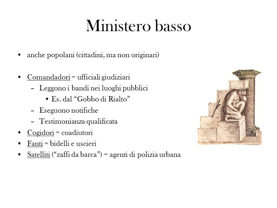 Ministero basso anche popolani (cittadini, ma non originari) Comandadori = ufficiali giudiziari –Leggono i bandi nei luoghi pubblici Es. dal Gobbo di