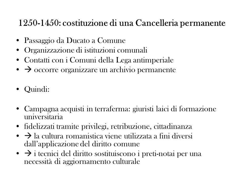 1250-1450: costituzione di una Cancelleria permanente Passaggio da Ducato a Comune Organizzazione di istituzioni comunali Contatti con i Comuni della