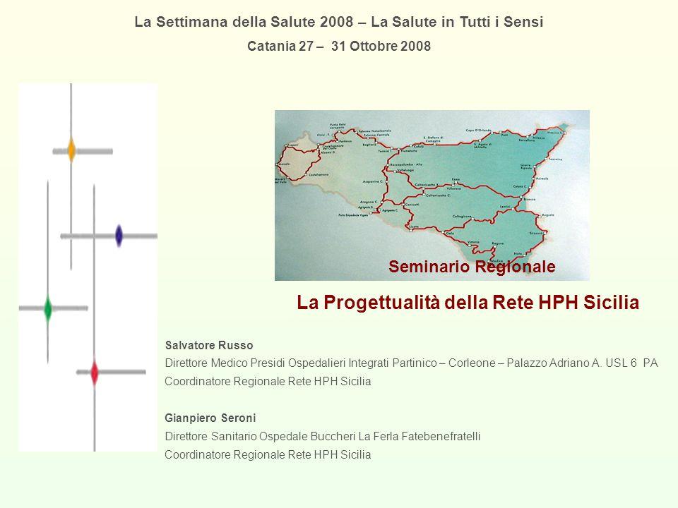 Salvatore Russo Direttore Medico Presidi Ospedalieri Integrati Partinico – Corleone – Palazzo Adriano A. USL 6 PA Coordinatore Regionale Rete HPH Sici
