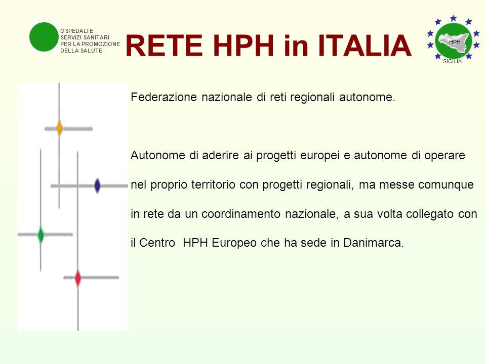 RETE HPH in ITALIA OSPEDALI E SERVIZI SANITARI PER LA PROMOZIONE DELLA SALUTE Federazione nazionale di reti regionali autonome. Autonome di aderire ai