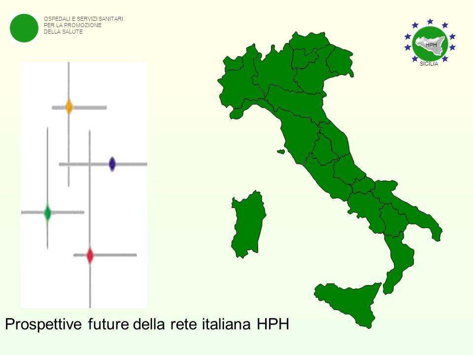 OSPEDALI E SERVIZI SANITARI PER LA PROMOZIONE DELLA SALUTE Prospettive future della rete italiana HPH HPH SICILIA
