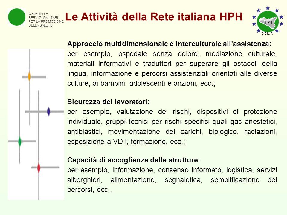 OSPEDALI E SERVIIZI SANITARI PER LA PROMOZIONE DELLA SALUTE Le Attività della Rete italiana HPH Approccio multidimensionale e interculturale allassist