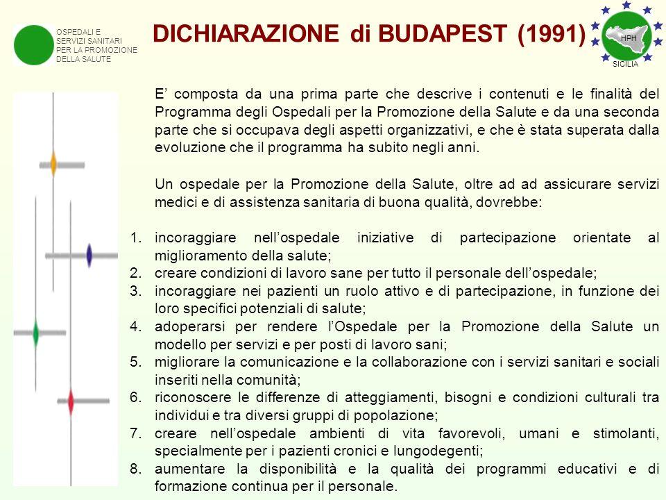 OSPEDALI E SERVIZI SANITARI PER LA PROMOZIONE DELLA SALUTE DICHIARAZIONE di BUDAPEST (1991) E composta da una prima parte che descrive i contenuti e l