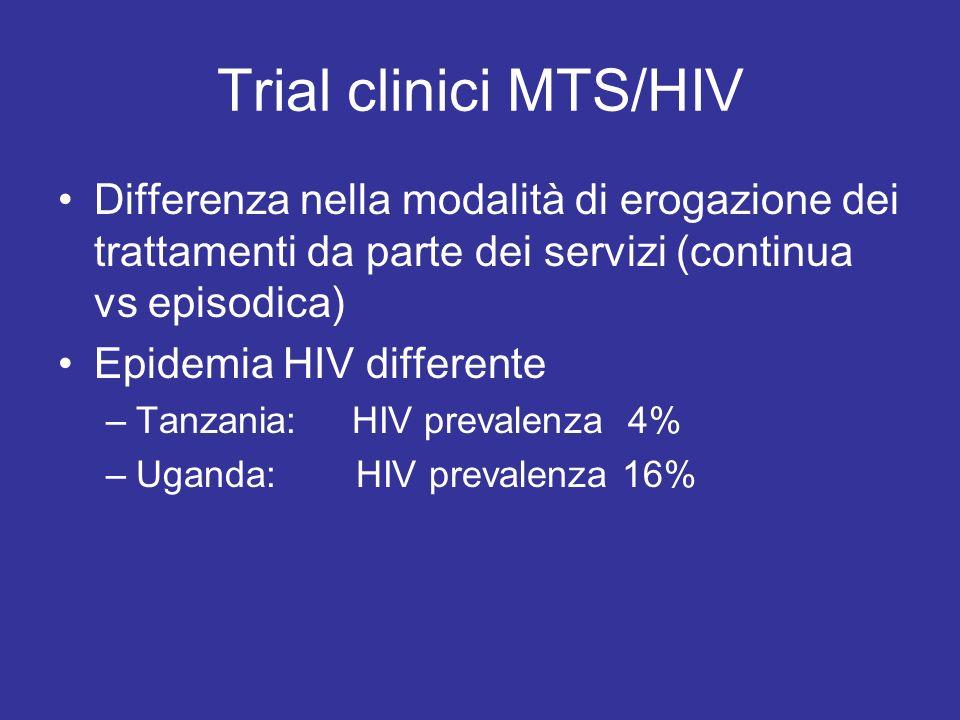 Trial clinici MTS/HIV Differenza nella modalità di erogazione dei trattamenti da parte dei servizi (continua vs episodica) Epidemia HIV differente –Ta