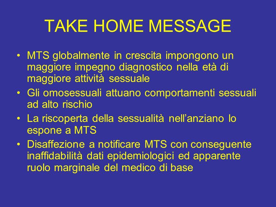 TAKE HOME MESSAGE MTS globalmente in crescita impongono un maggiore impegno diagnostico nella età di maggiore attività sessuale Gli omosessuali attuan