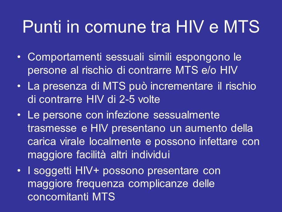 Punti in comune tra HIV e MTS Comportamenti sessuali simili espongono le persone al rischio di contrarre MTS e/o HIV La presenza di MTS può incrementa