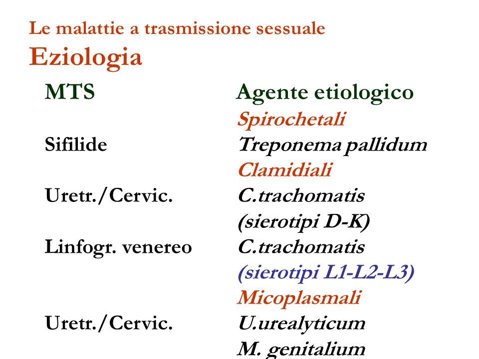 MTSAgente etiologico Spirochetali SifilideTreponema pallidum Clamidiali Uretr./Cervic.C.trachomatis (sierotipi D-K) Linfogr. venereo C.trachomatis (si