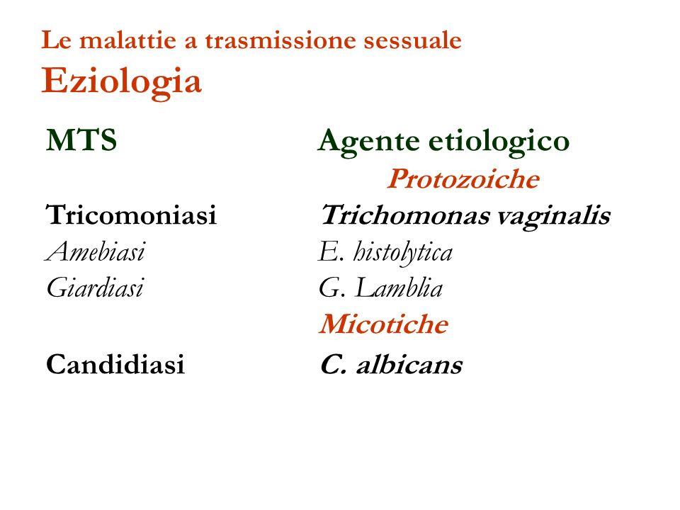 MTS Agente etiologico Protozoiche Tricomoniasi Trichomonas vaginalis Amebiasi E. histolytica Giardiasi G. Lamblia Micotiche Candidiasi C. albicans Le