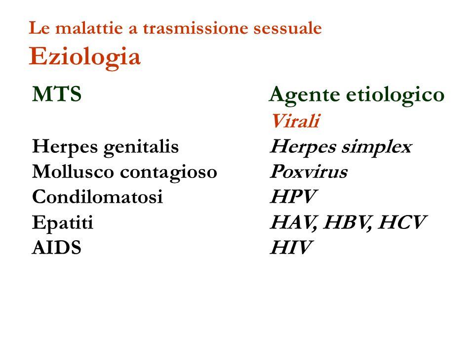 MTS Agente etiologico Virali Herpes genitalis Herpes simplex Mollusco contagioso Poxvirus Condilomatosi HPV Epatiti HAV, HBV, HCV AIDS HIV Le malattie