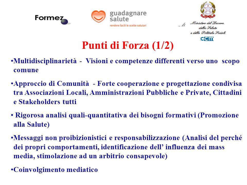 Punti di Forza (1/2) Multidisciplinarietà - Visioni e competenze differenti verso uno scopo comune Approccio di Comunità - Forte cooperazione e proget